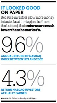 market-returns-versus-investor-returns1