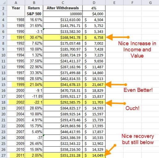 mutual fund income