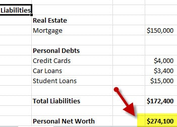 what is your personal net worth