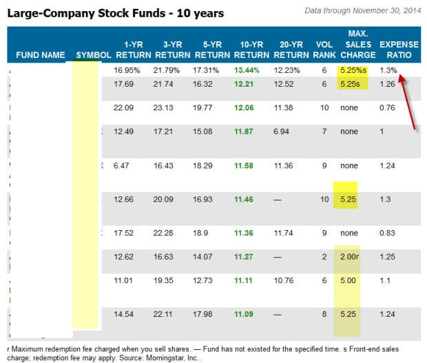 Stock Index Funds – 2 Overlooked Truths