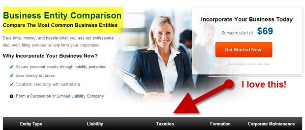 my corp 4 use this biz comparizon
