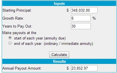 Loan, Investment, Savings, and Mortgage Calculators