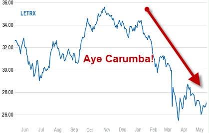 risky mutual funds