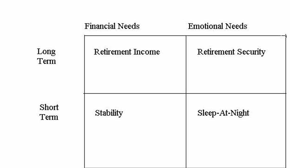 emotions and investing